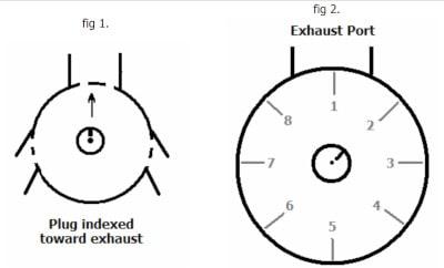 Spark plug indexing diagram