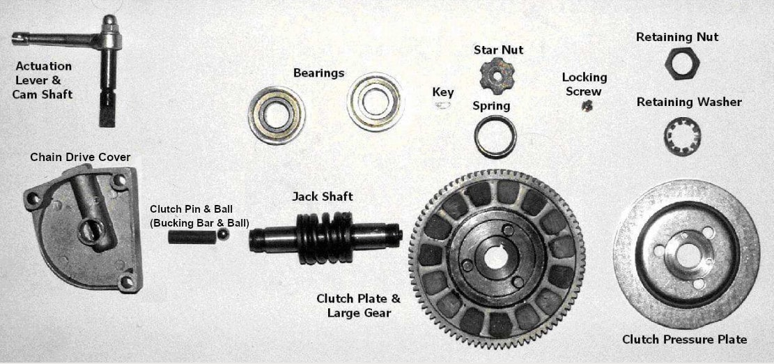Motorized bicycle clutch parts